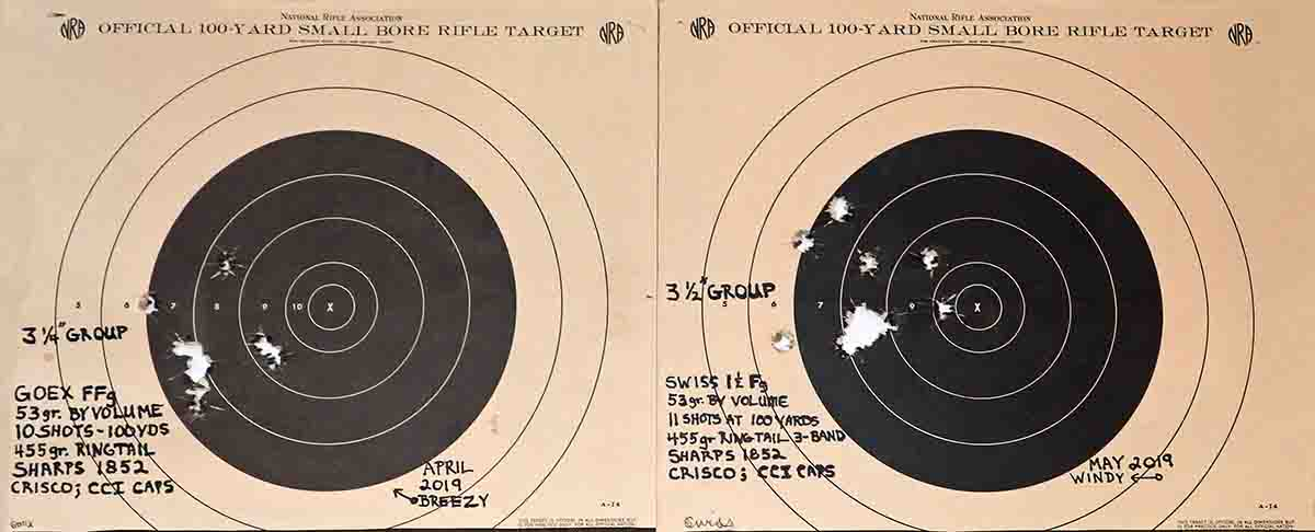 Two of the many accuracy test targets, one using GOEX FFg and the other using SWISS 11⁄2 Fg. Ten shots were fired with the GOEX powder (3.25-inch group) and 11 with the SWISS powder (3.5-inch group).